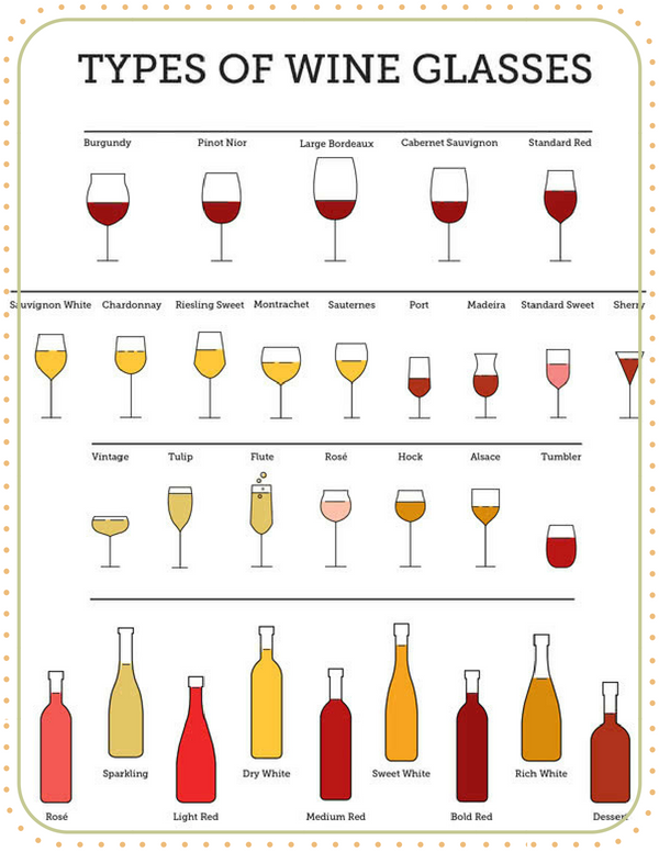 Types of wine glasses best limoncello glasses